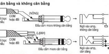 micro âm thanh thông báo