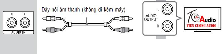 lam-sao-de-ket-noi-tivi-voi-amply1-1
