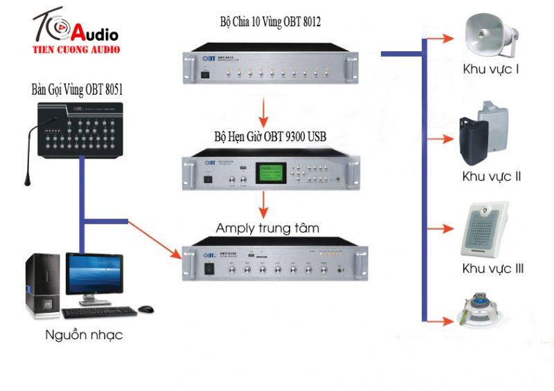 Hệ thống âm thanh nhà xưởng OBT chất lượng cao, uy tín chuyên lắp cho các xưởng
