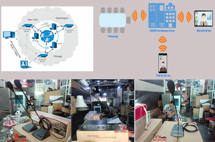 Hệ thống micro phòng họp trực tuyến APU chuyên nghiệp lắp nhiều choi các dự án nhà nước