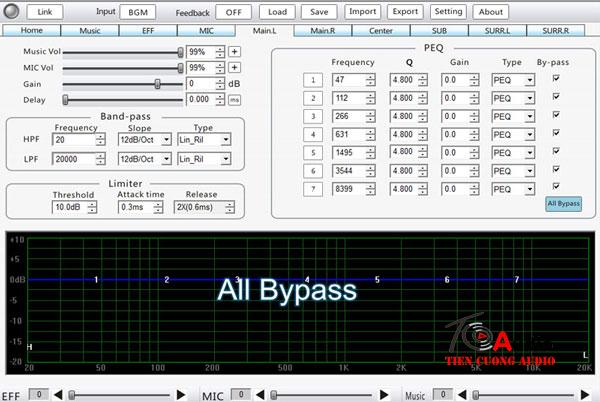 Vang số chỉnh micro với hệ thống Echo, Eff, Delay đẳng cấp