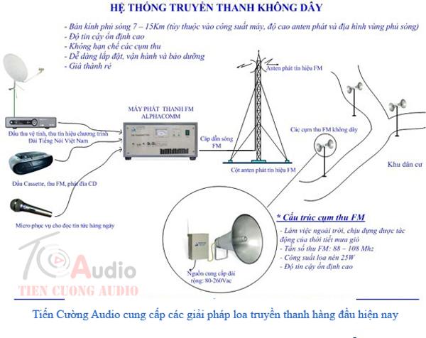 Hệ thống loa truyền thanh không dây cho làng xã, thôn hiện đại nhất hiện nay